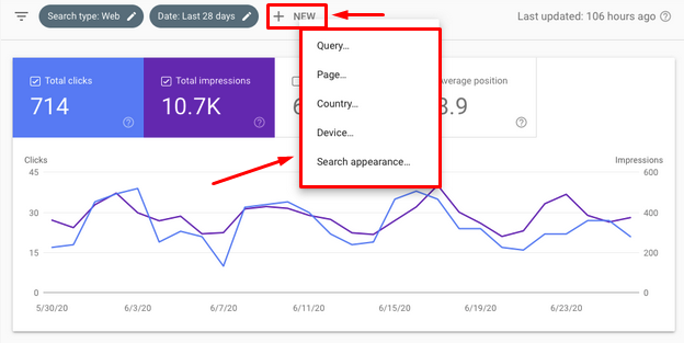 Google Searcg Console - Performance - New metric