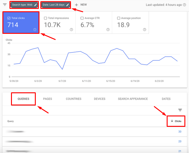 Google Searcg Console - Performance - Queries