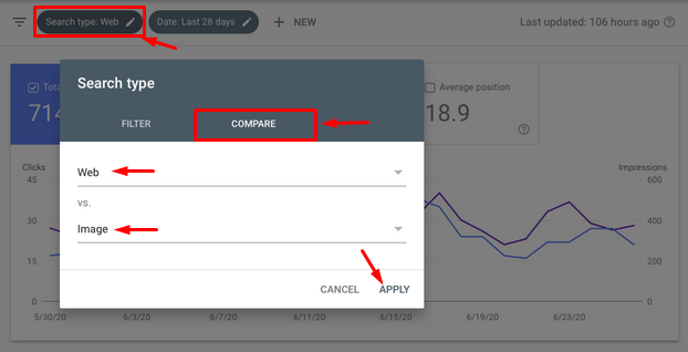 Google Searcg Console - Performance - Search Type