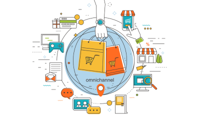Omnichannel strategorija